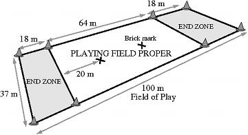 Campo de Ultimate / Ultimate Field